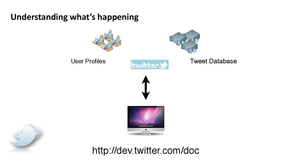 Understanding what's happening http://dev...