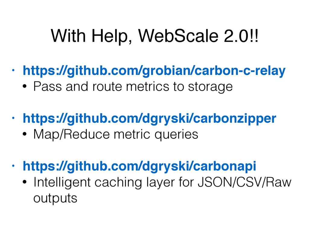 • https://github.com/grobian/carbon-c-relay • P...
