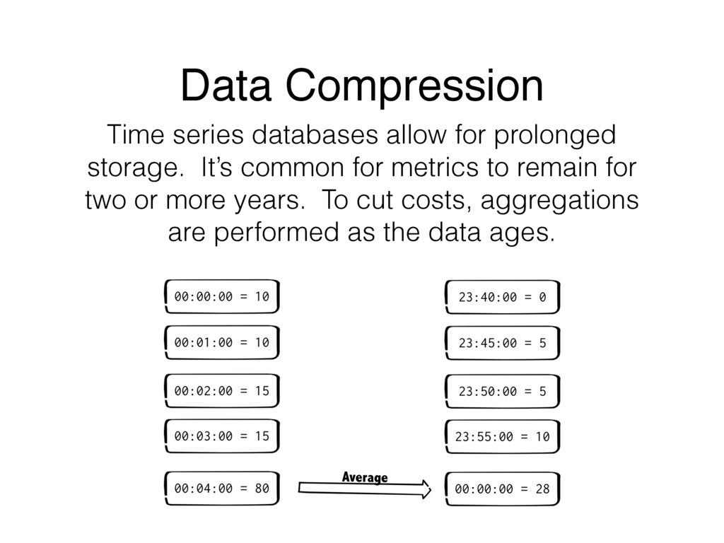 Time series databases allow for prolonged stora...