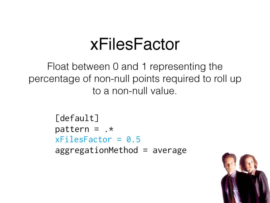 Float between 0 and 1 representing the percenta...