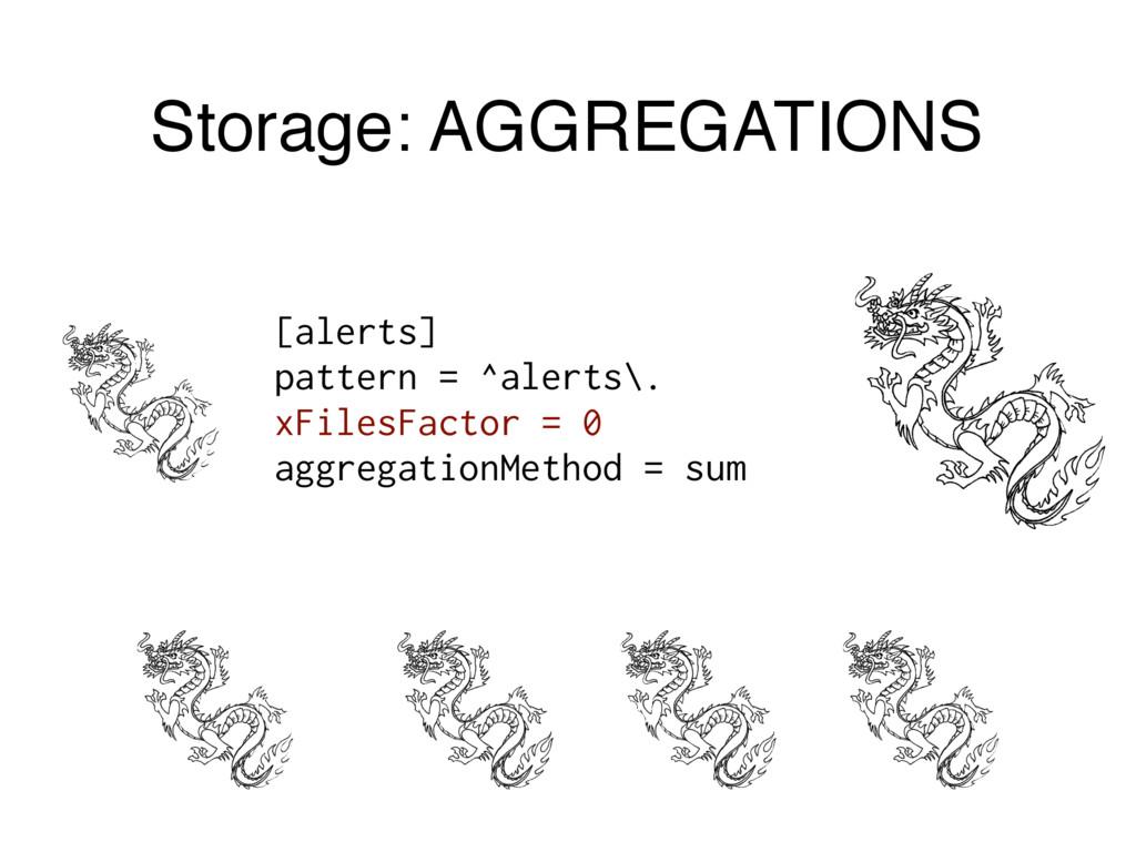 Storage: AGGREGATIONS [alerts] pattern = ^alert...