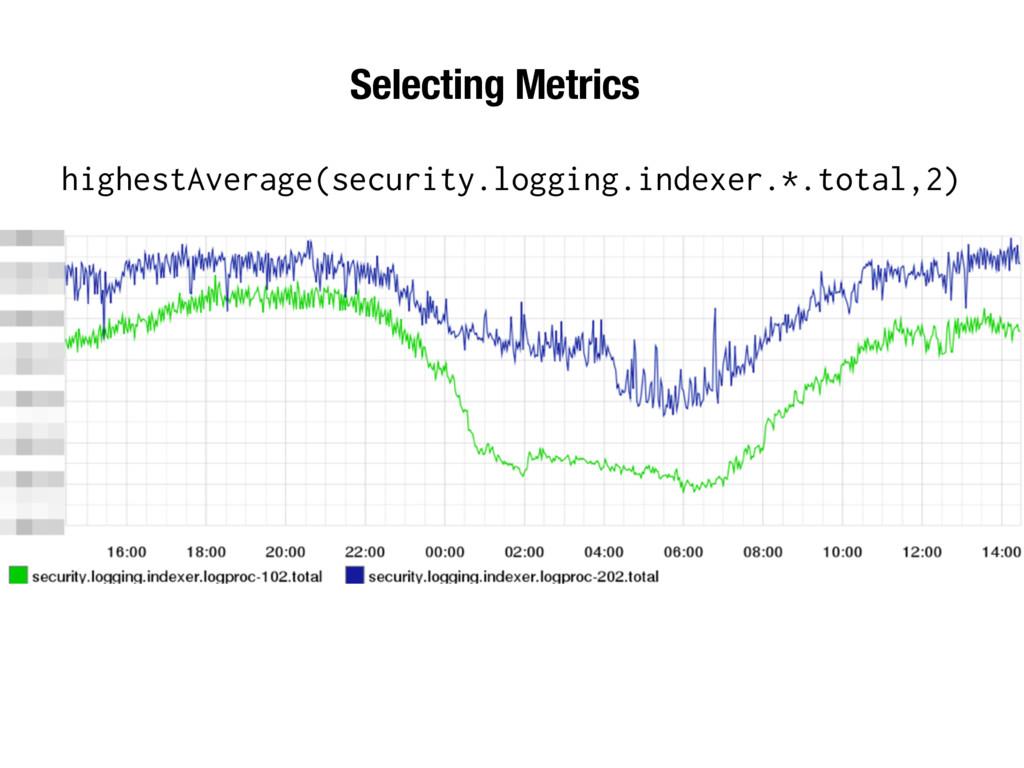 highestAverage(security.logging.indexer.*.total...