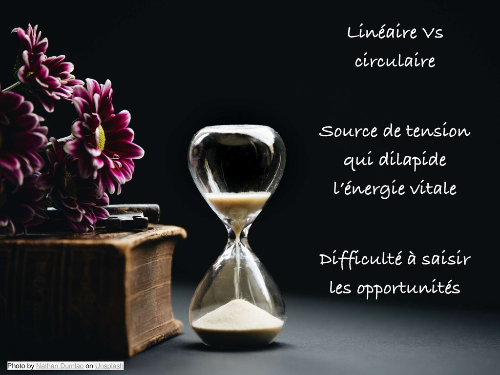 Linéaire Vs circulaire Photo by Nathan Dumlao o...
