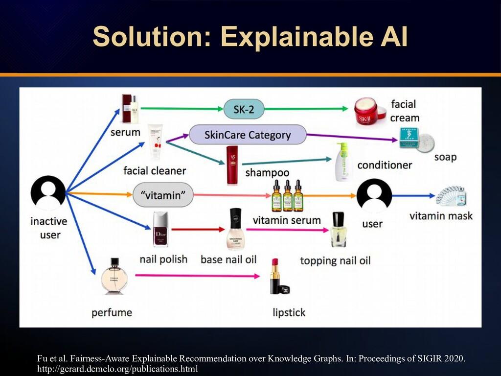 Solution: Explainable AI Solution: Explainable ...