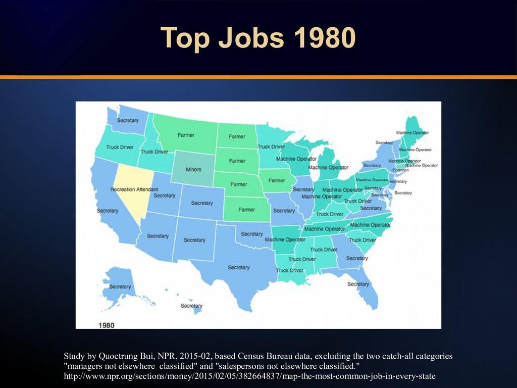 Top Jobs 1980 Top Jobs 1980 Image: Sainsbury St...