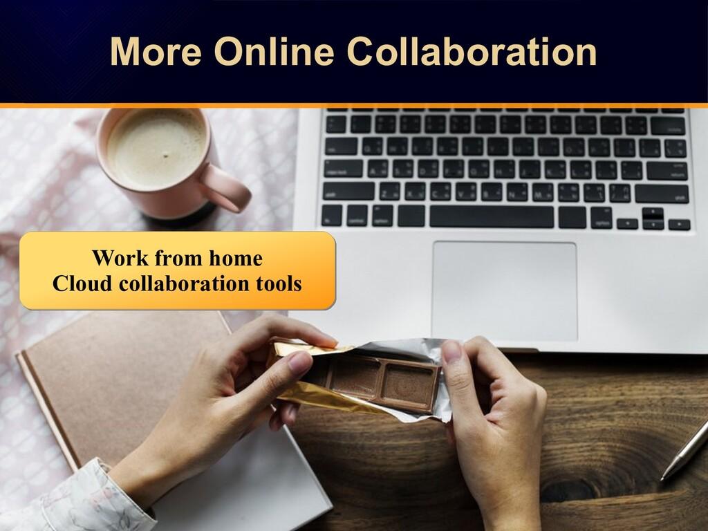 More Online Collaboration More Online Collabora...