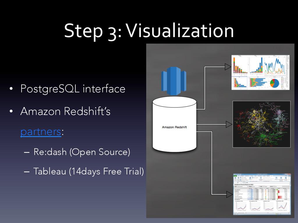 Step 3: Visualization  • PostgreSQL i...