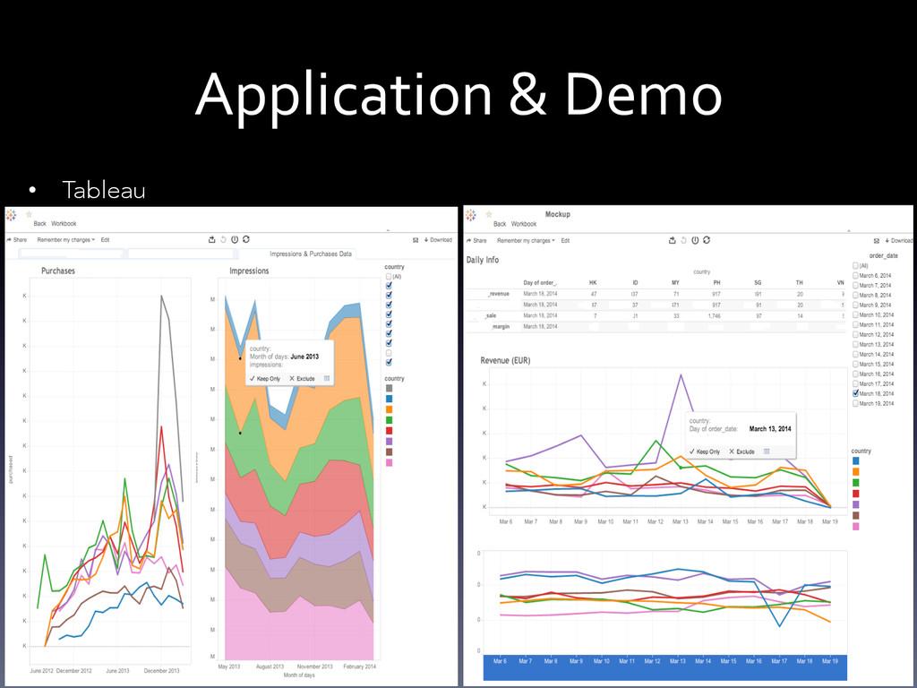 Application & Demo  • Tableau