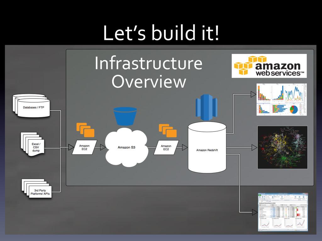 Let's build it!  Infrastructure  Ov...