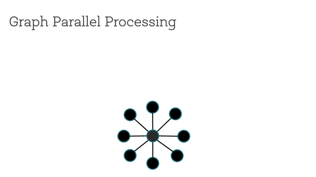 Graph Parallel Processing