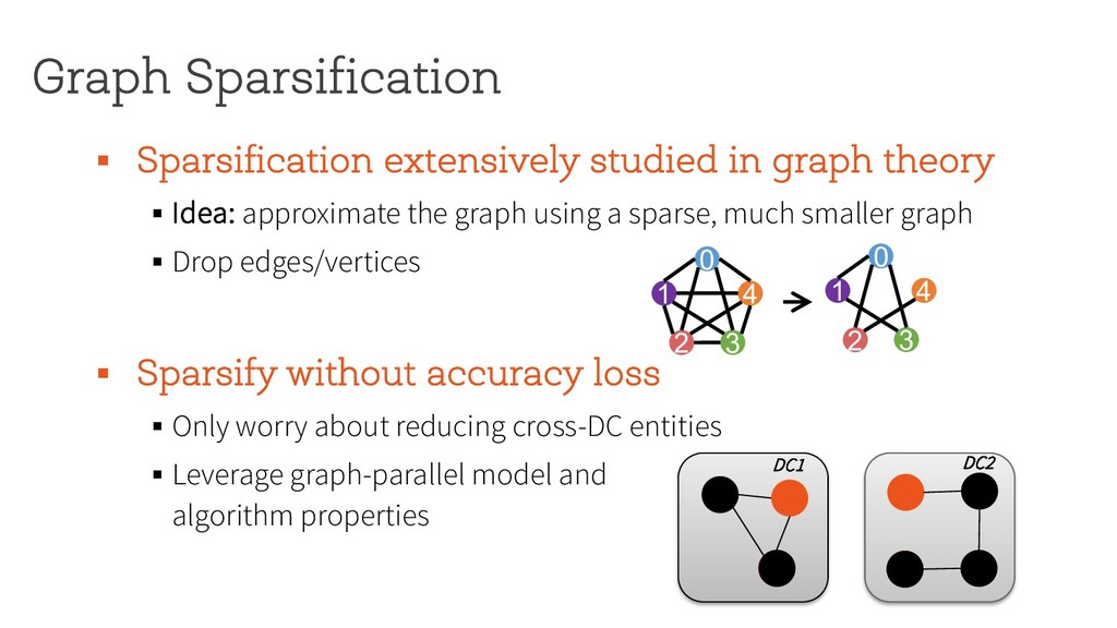 Graph Sparsification § Sparsification extensivel...