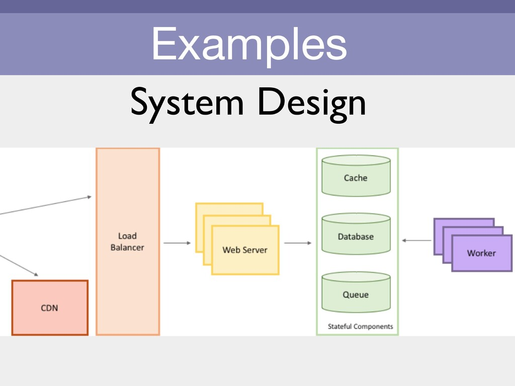 Examples System Design