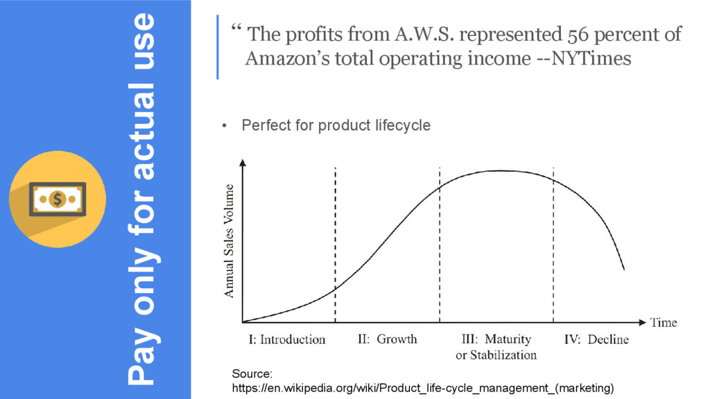 Pay only for actual use '' The profits from A.W...