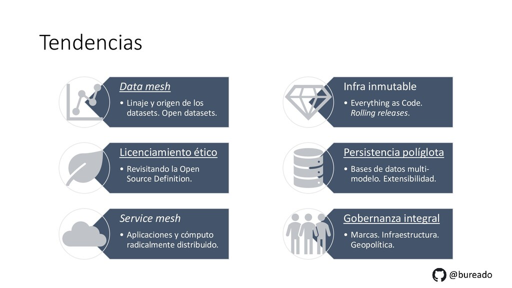 Tendencias Data mesh • Linaje y origen de los d...