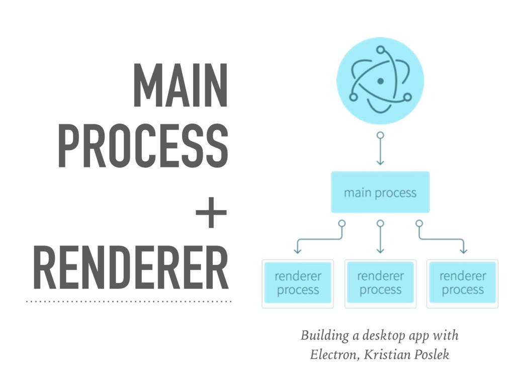 MAIN PROCESS + RENDERER Building a desktop app ...