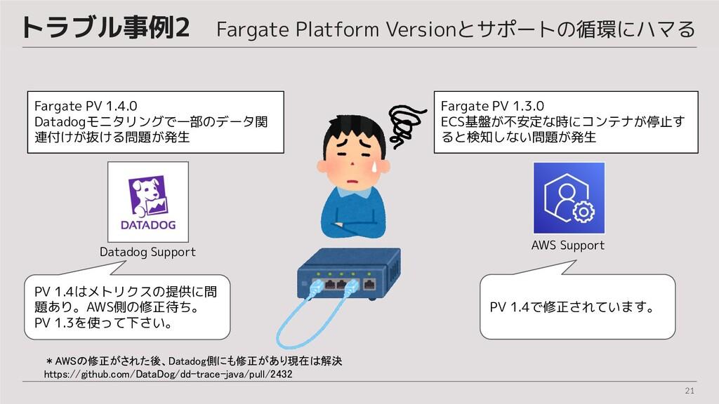 21 トラブル事例2 Fargate Platform Versionとサポートの循環にハマる...