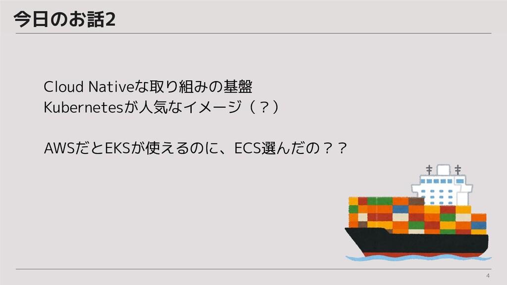 4 今日のお話2  Cloud Nativeな取り組みの基盤 Kubernetesが人気なイメ...