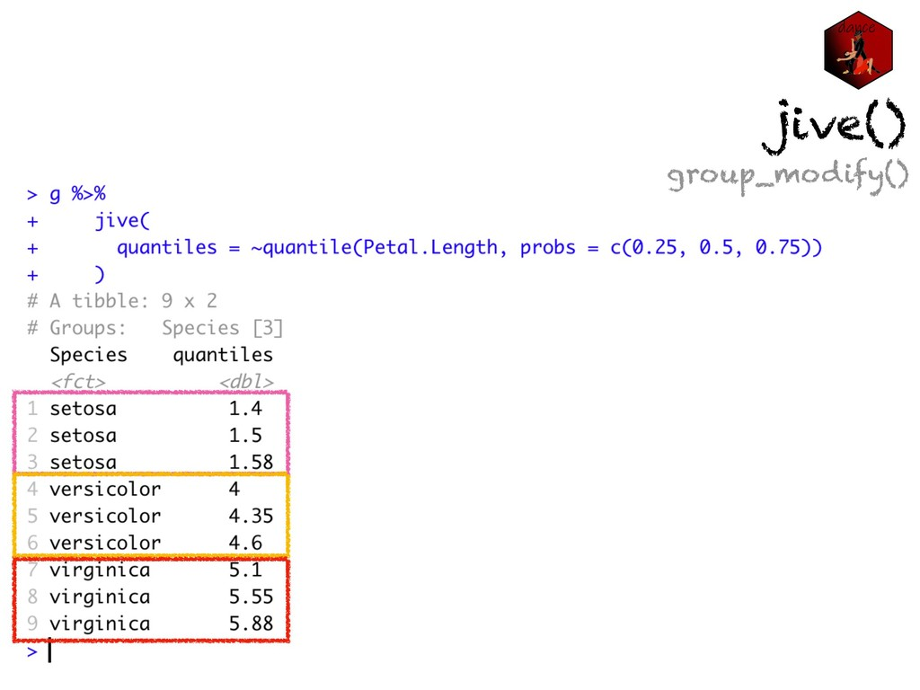 jive() group_modify()