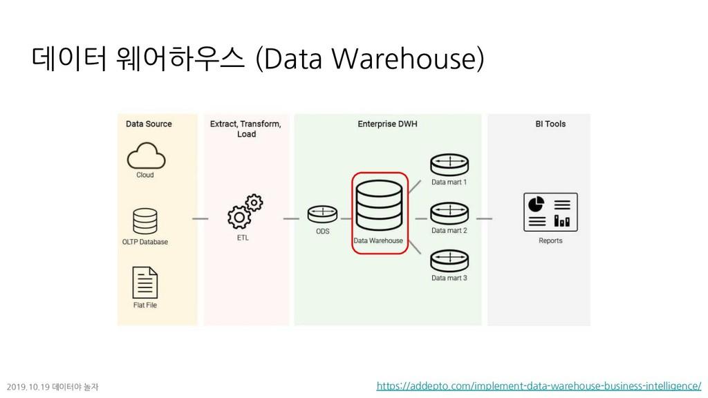 데이터 웨어하우스 (Data Warehouse) 2019.10.19 데이터야 놀자 h...