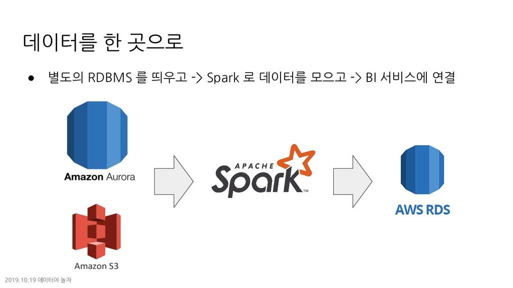데이터를 한 곳으로 ● 별도의 RDBMS 를 띄우고 -> Spark 로 데이터를 모으...