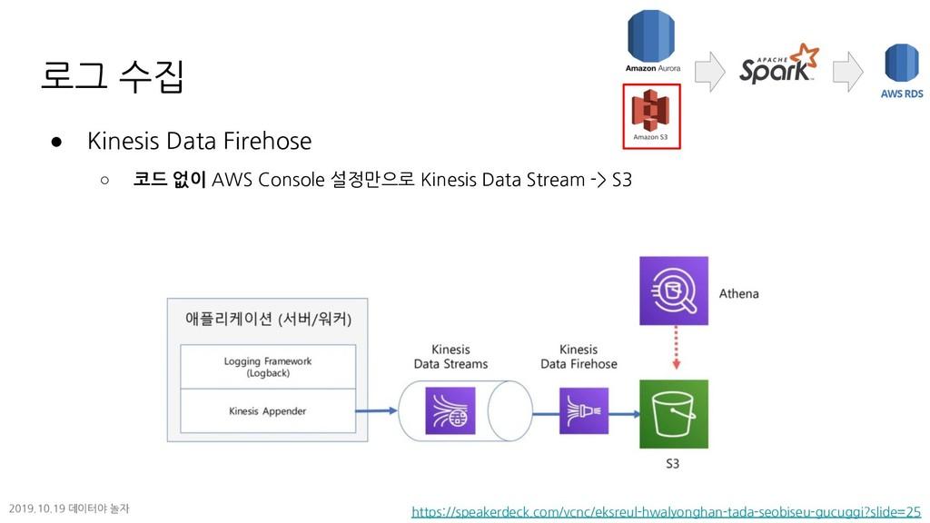 로그 수집 ● Kinesis Data Firehose ○ 코드 없이 AWS Conso...