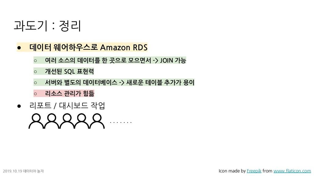과도기 : 정리 ● 데이터 웨어하우스로 Amazon RDS ○ 여러 소스의 데이터를 ...