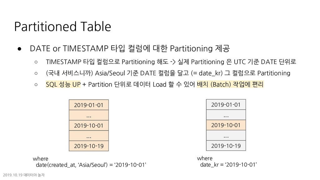 Partitioned Table ● DATE or TIMESTAMP 타입 컬럼에 대한...