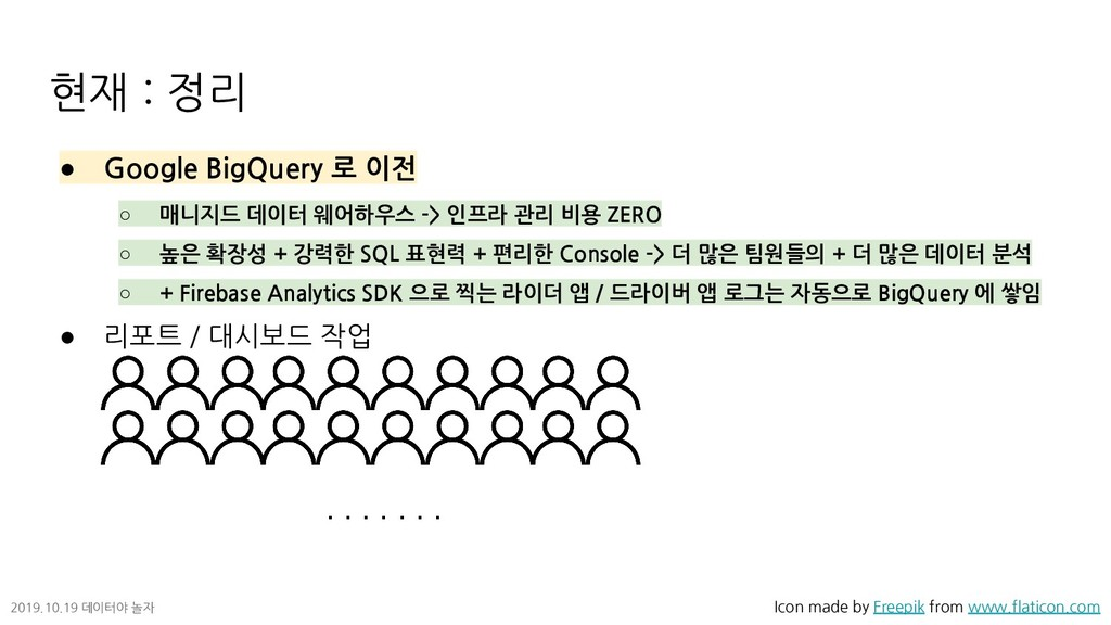 현재 : 정리 ● Google BigQuery 로 이전 ○ 매니지드 데이터 웨어하우스...
