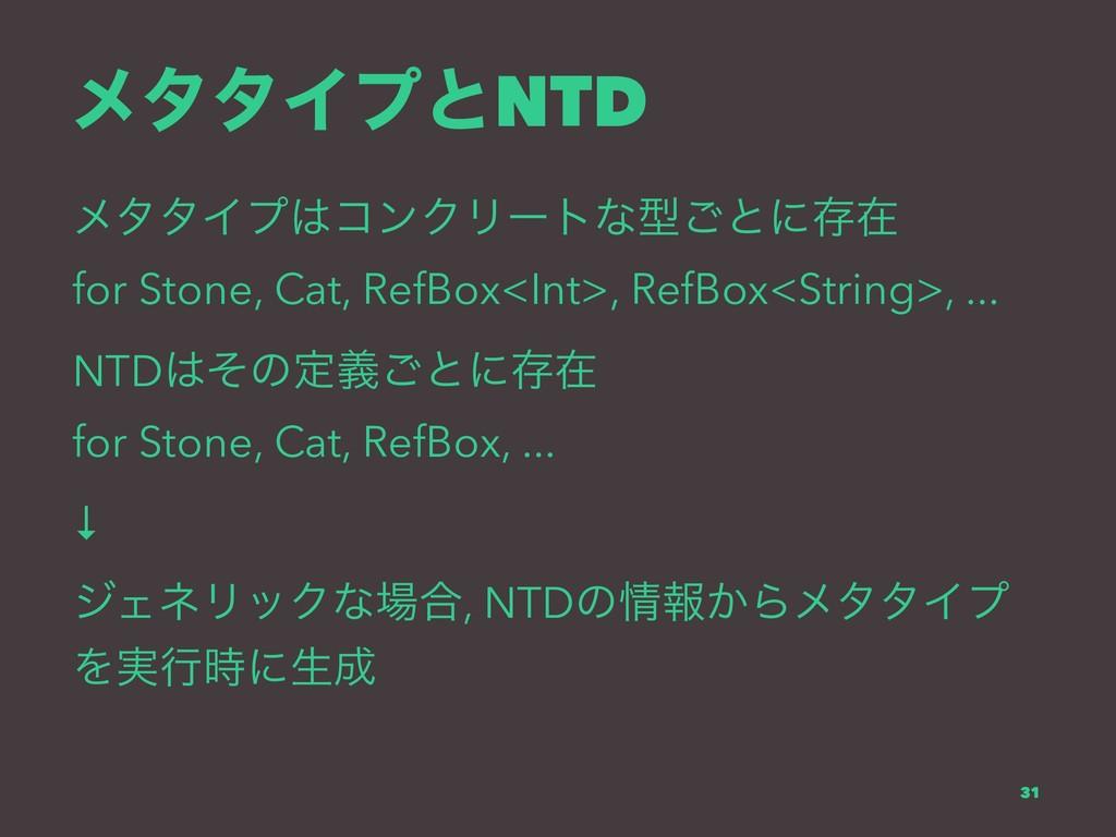 ϝλλΠϓͱNTD ϝλλΠϓίϯΫϦʔτͳܕ͝ͱʹଘࡏ for Stone, Cat, R...