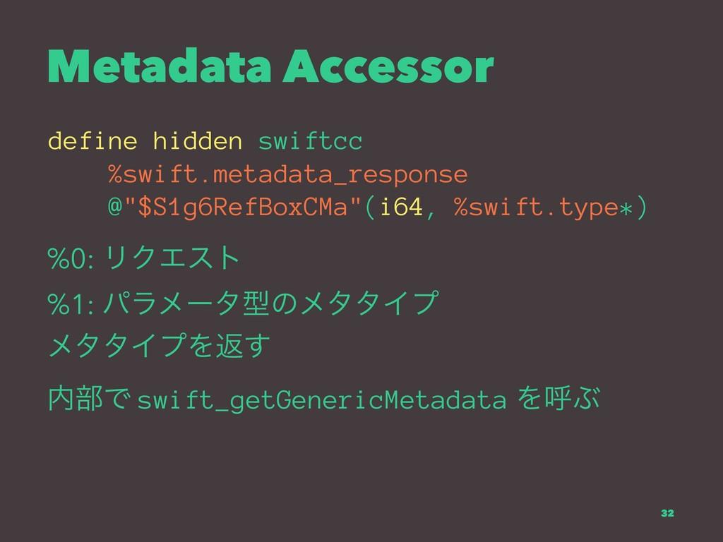 Metadata Accessor define hidden swiftcc %swift....