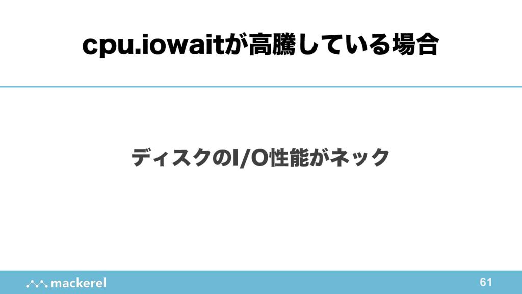 61 σΟεΫͷ*0ੑ͕ωοΫ DQVJPXBJU͕ߴಅ͍ͯ͠Δ߹