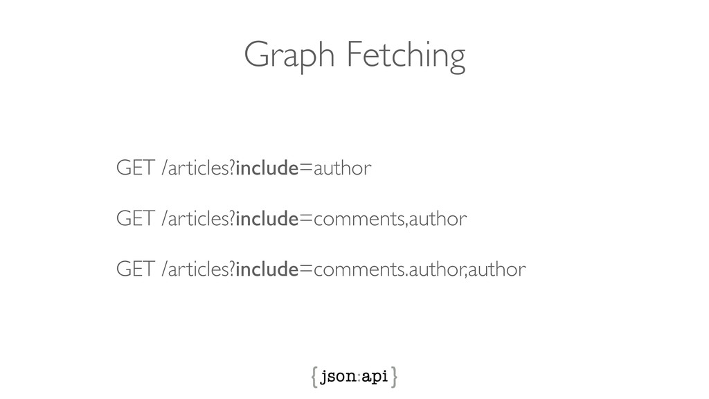 Graph Fetching GET /articles?include=author GET...