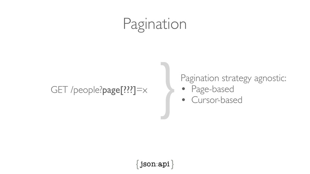 Pagination GET /people?page[???]=x }Pagination ...
