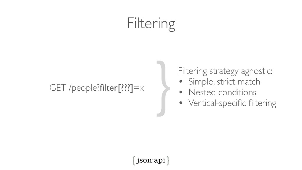 Filtering GET /people?filter[???]=x }Filtering s...