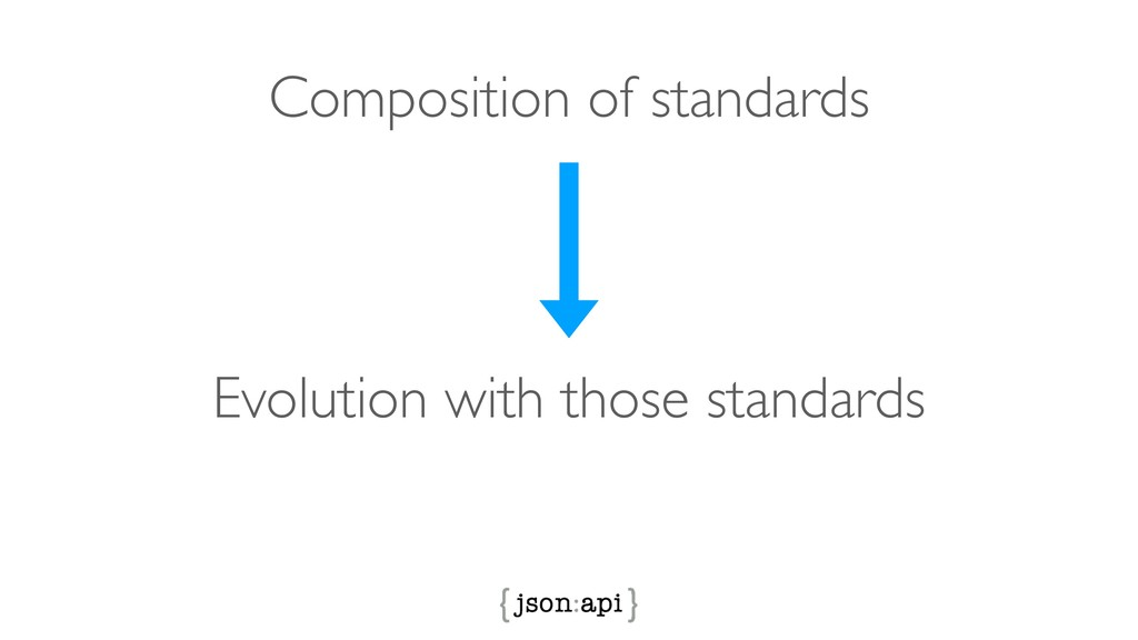 Composition of standards Evolution with those s...