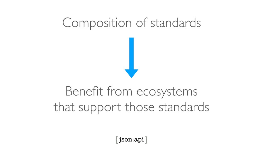 Composition of standards Benefit from ecosystems...