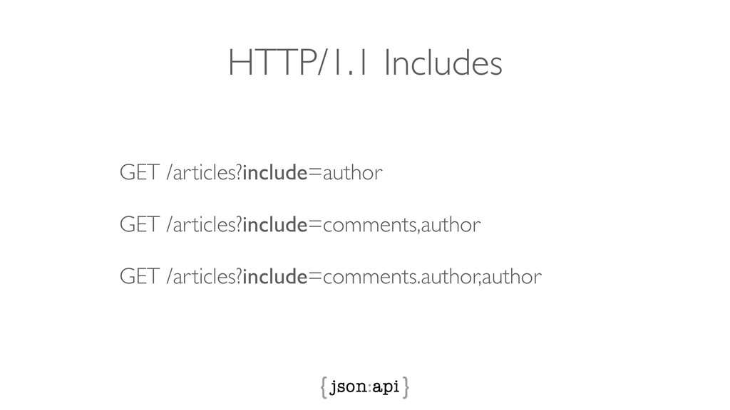 HTTP/1.1 Includes GET /articles?include=author ...