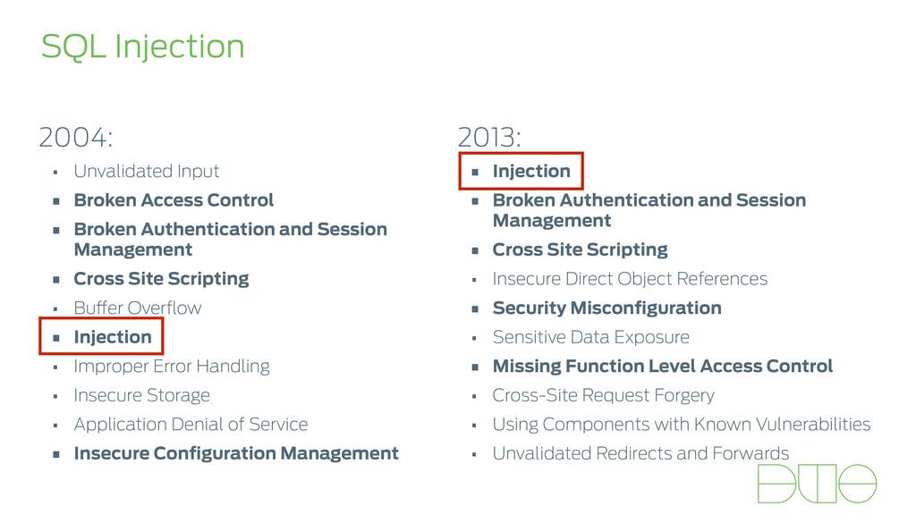 2004: • Unvalidated Input • Broken Access Contr...
