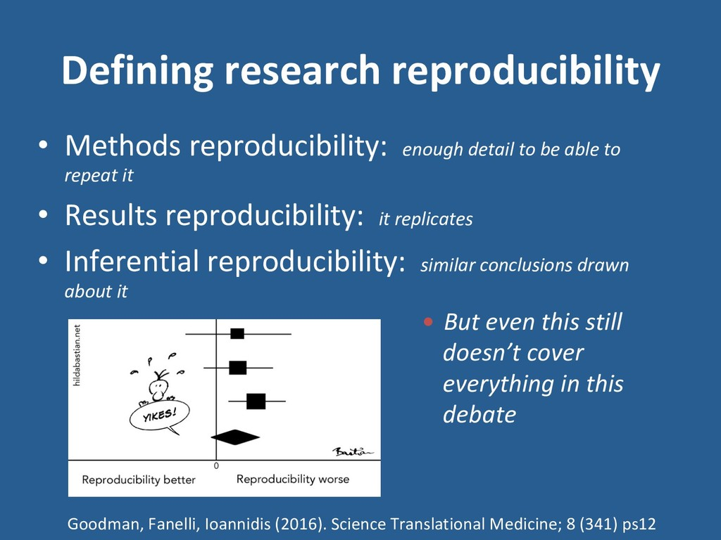 • Methods reproducibility: enough detail to be...