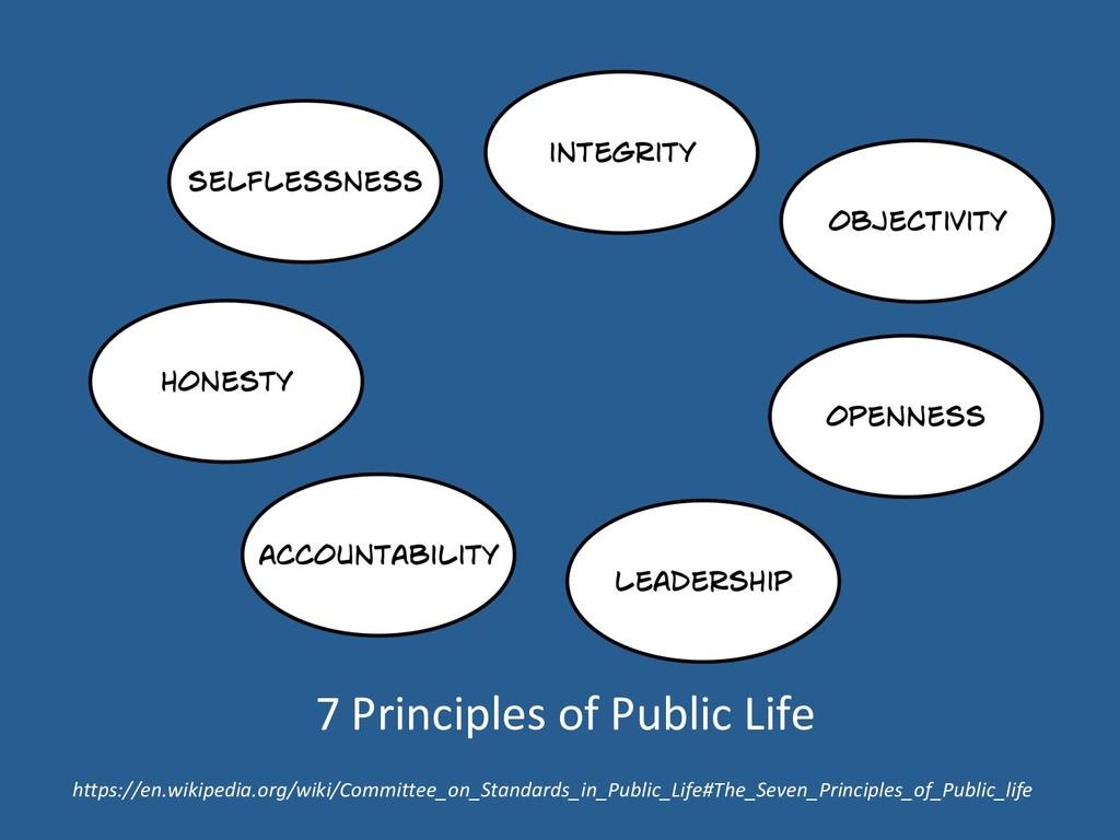 7 Principles of Public Life https://en.wikipedi...