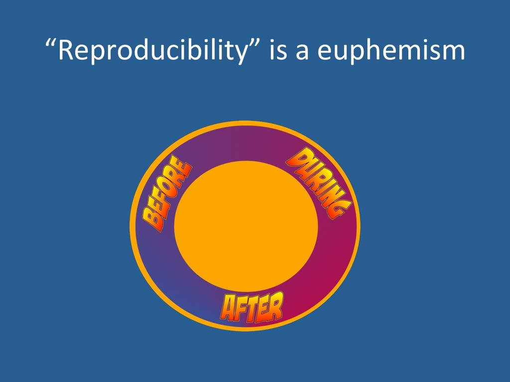 """Reproducibility"" is a euphemism"