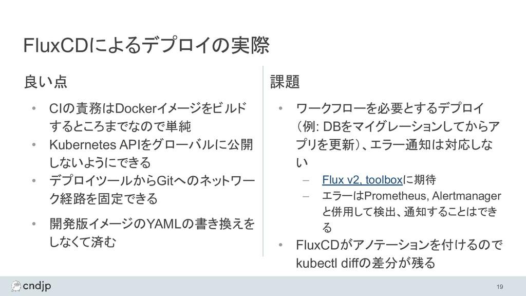 FluxCDによるデプロイの実際 良い点 • CIの責務はDockerイメージをビルド すると...