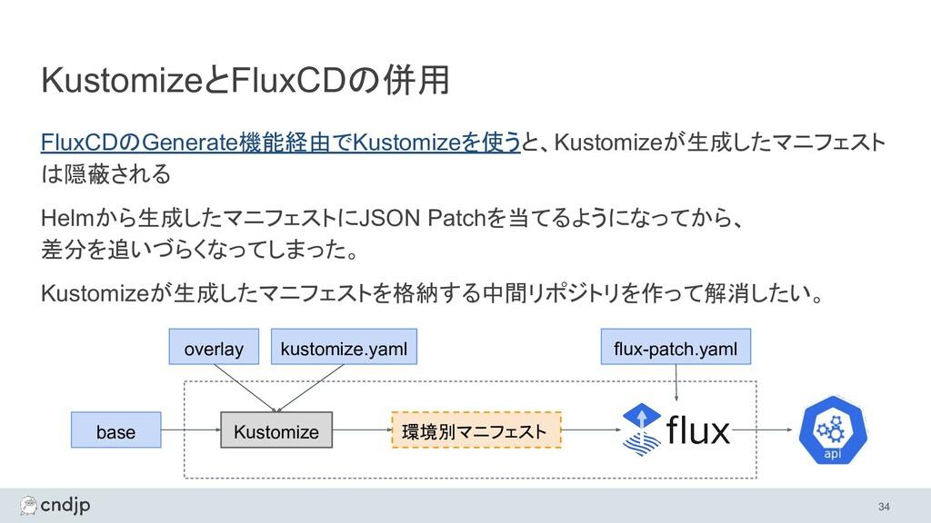 KustomizeとFluxCDの併用 FluxCDのGenerate機能経由でKustomi...