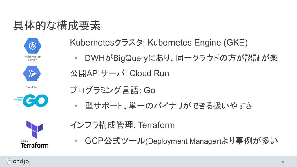具体的な構成要素 Kubernetesクラスタ: Kubernetes Engine (GKE...