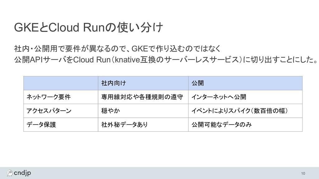 GKEとCloud Runの使い分け 社内・公開用で要件が異なるので、GKEで作り込むのではな...