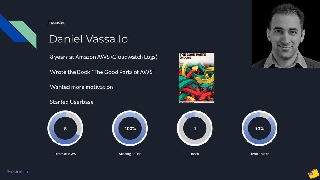 @mastrolinux Founder Daniel Vassallo 8 years at...