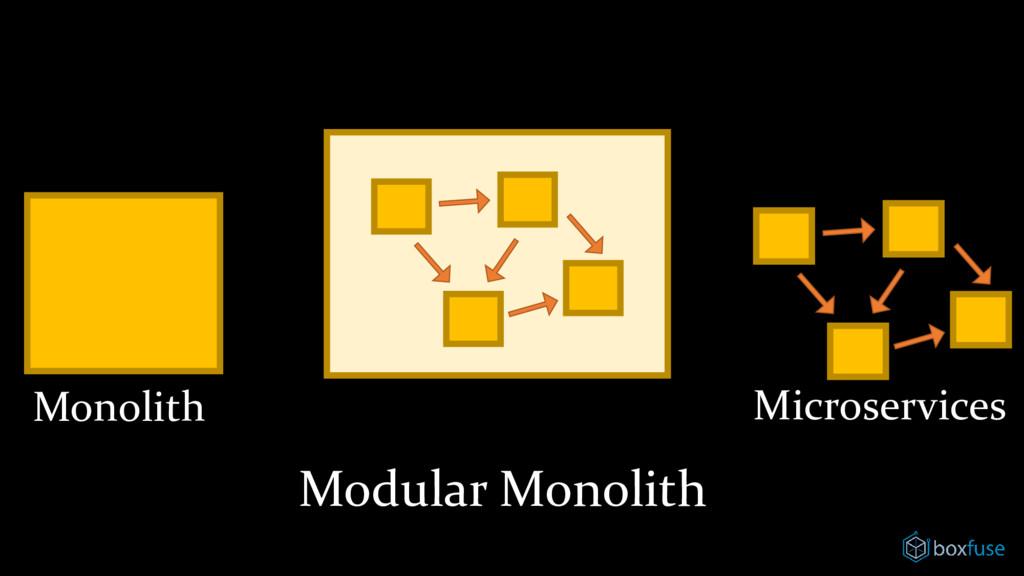 Monolith Microservices Modular Monolith