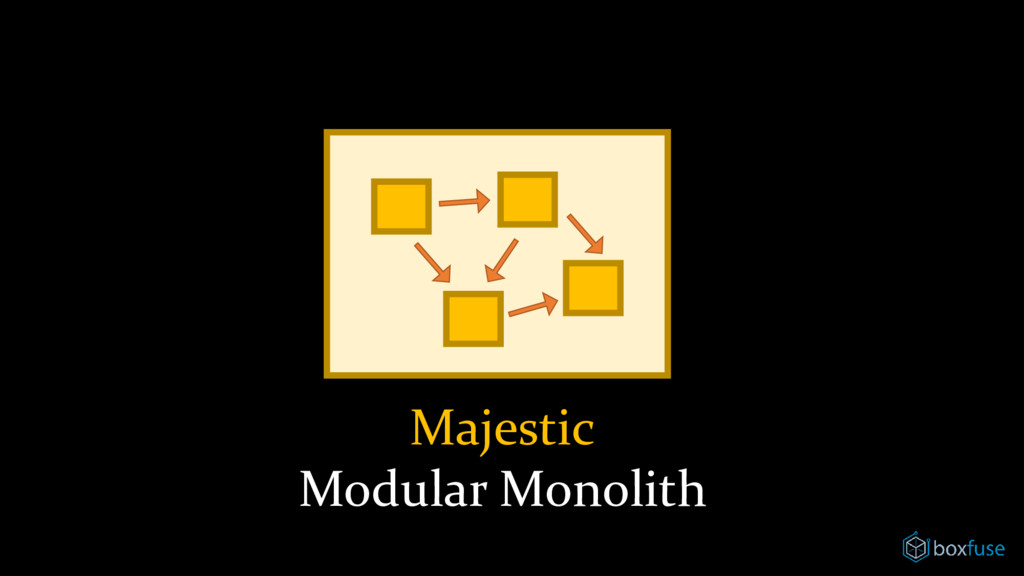 Majestic Modular Monolith
