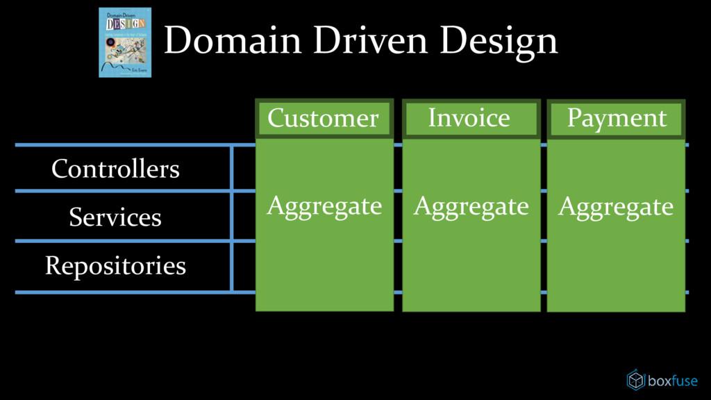 Aggregate Domain Driven Design Controllers Serv...