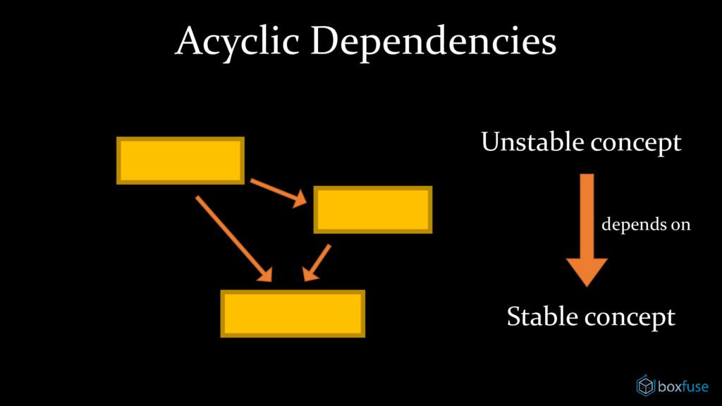 Acyclic Dependencies Unstable concept Stable co...